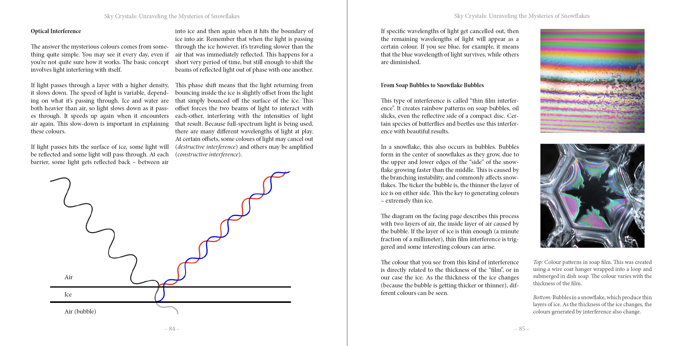 Optical Interference Pages